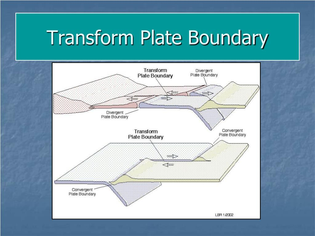 relationship between faults and plate boundaries