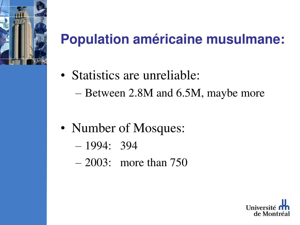 Population américaine musulmane: