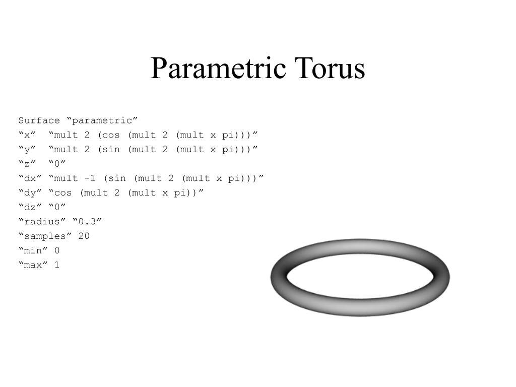 Parametric Torus