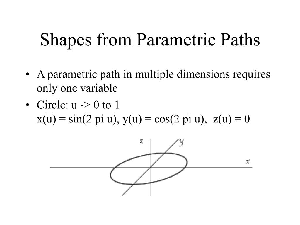 Shapes from Parametric Paths