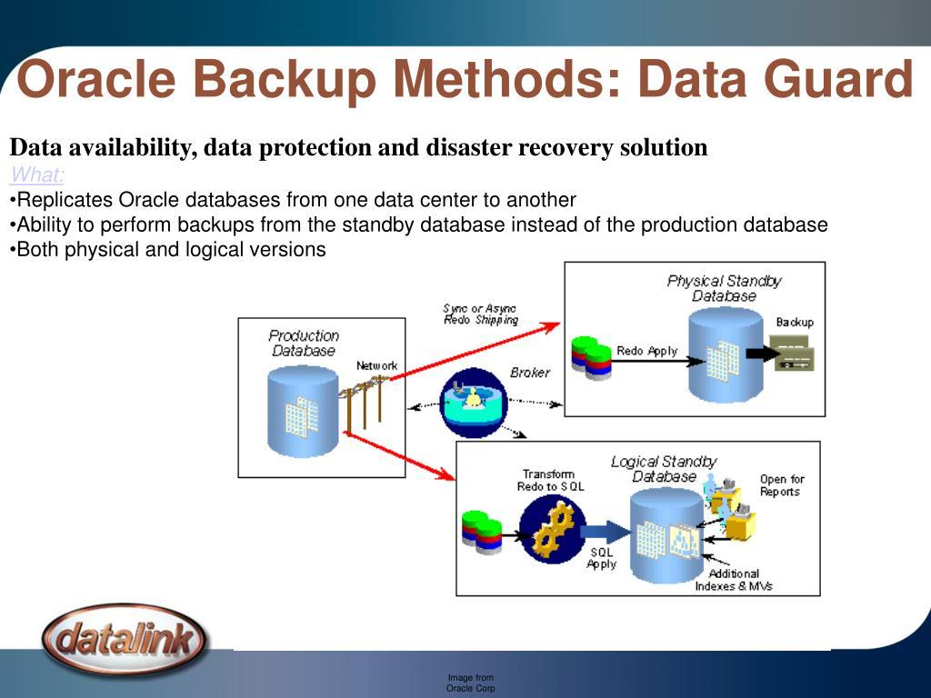 Oracle Backup Methods: Data Guard