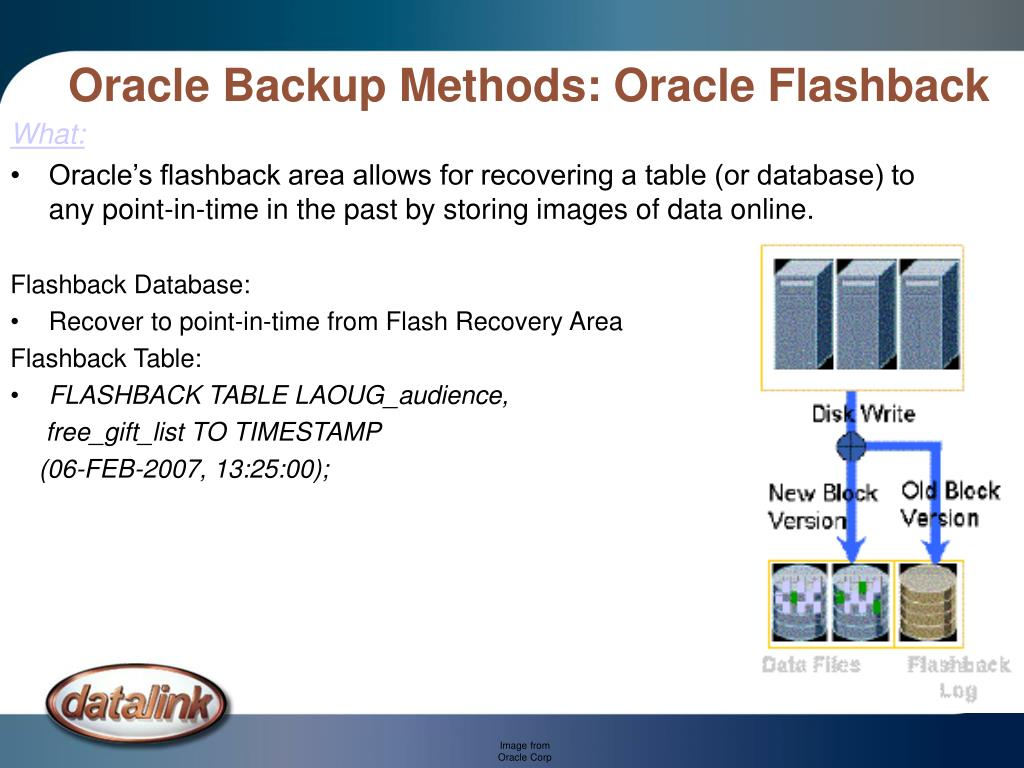 Oracle Backup Methods: Oracle Flashback