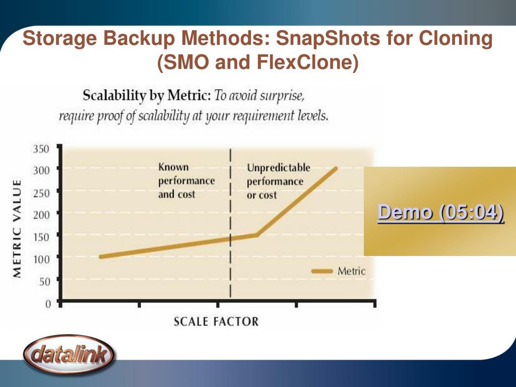 Storage Backup Methods: SnapShots for Cloning