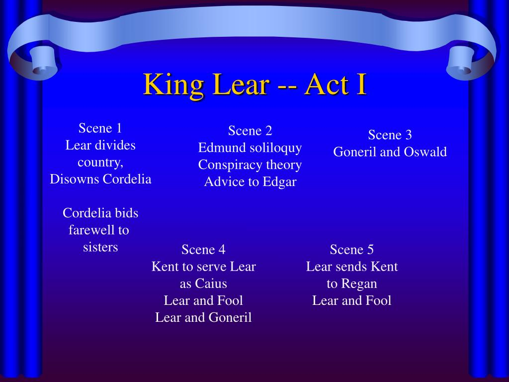 King Lear -- Act I