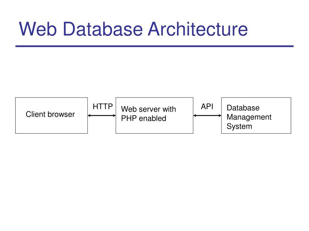 Web Database Architecture