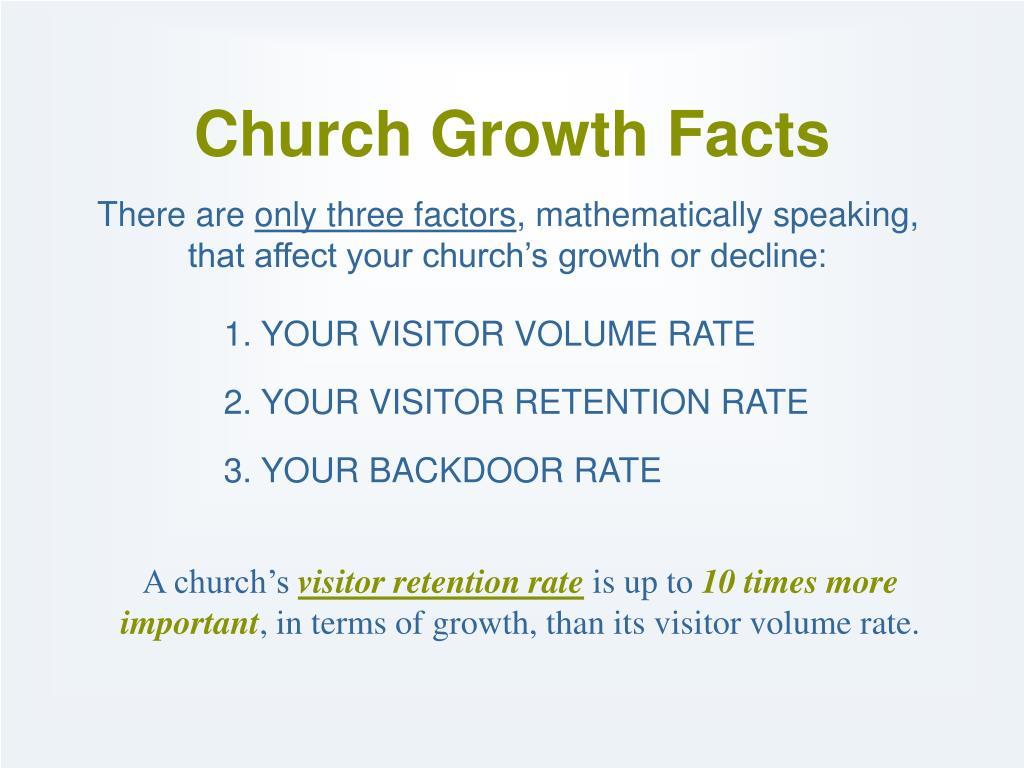 Church Growth Facts