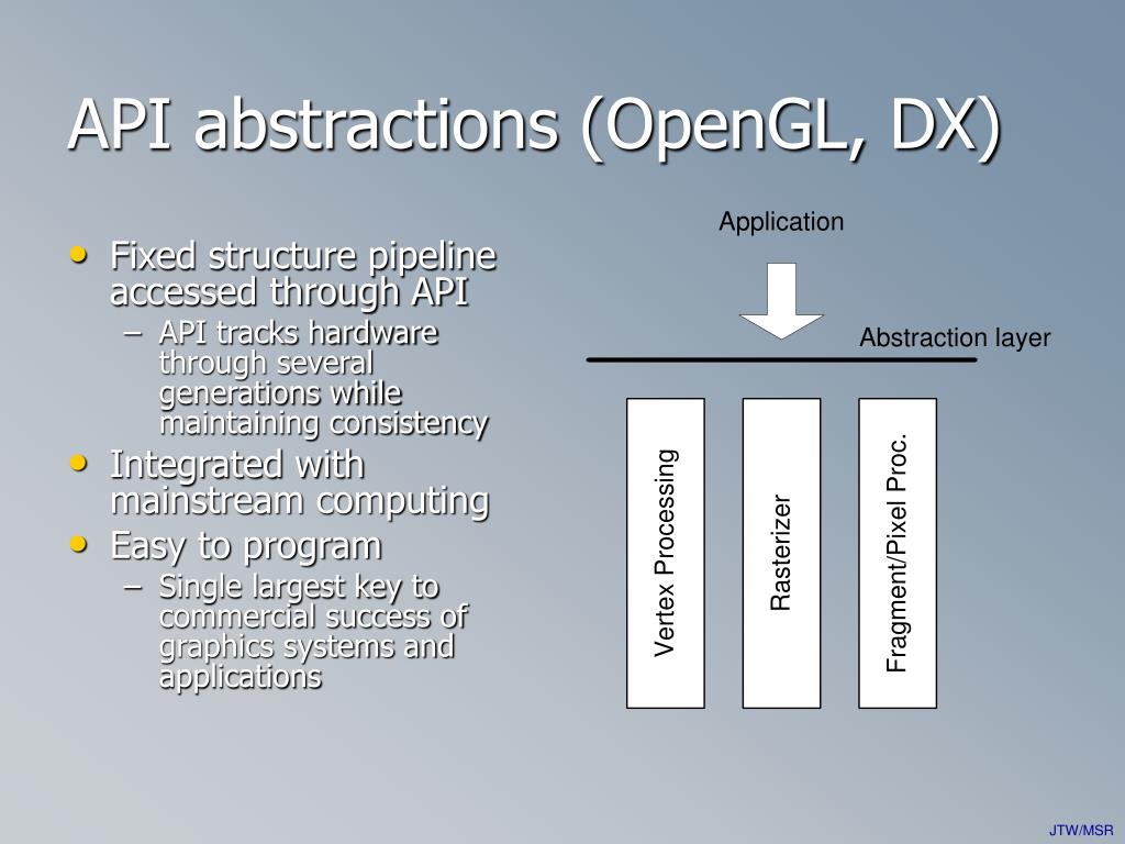 API abstractions (OpenGL, DX)
