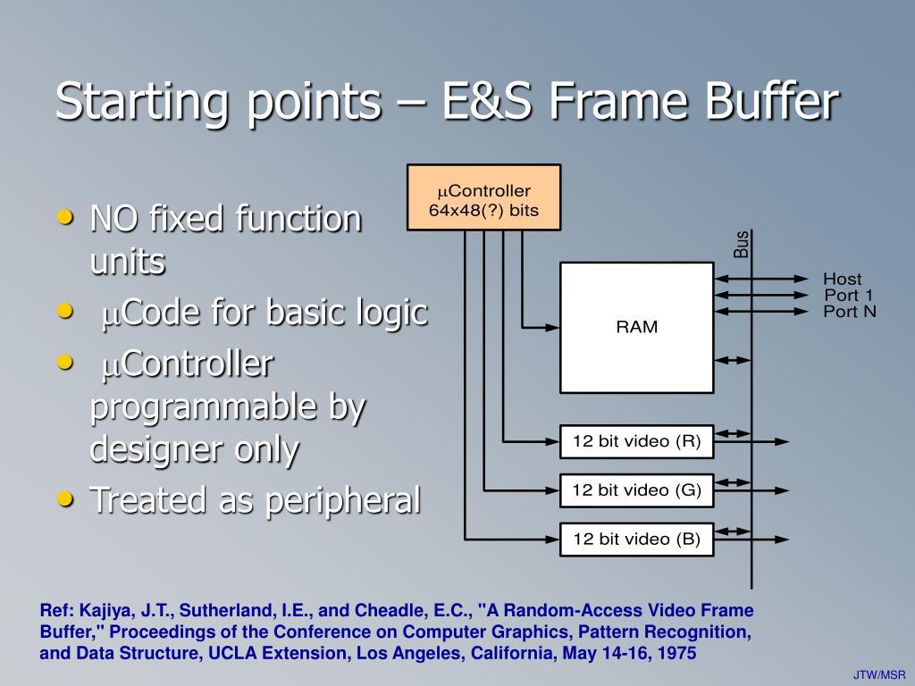 Starting points – E&S Frame Buffer