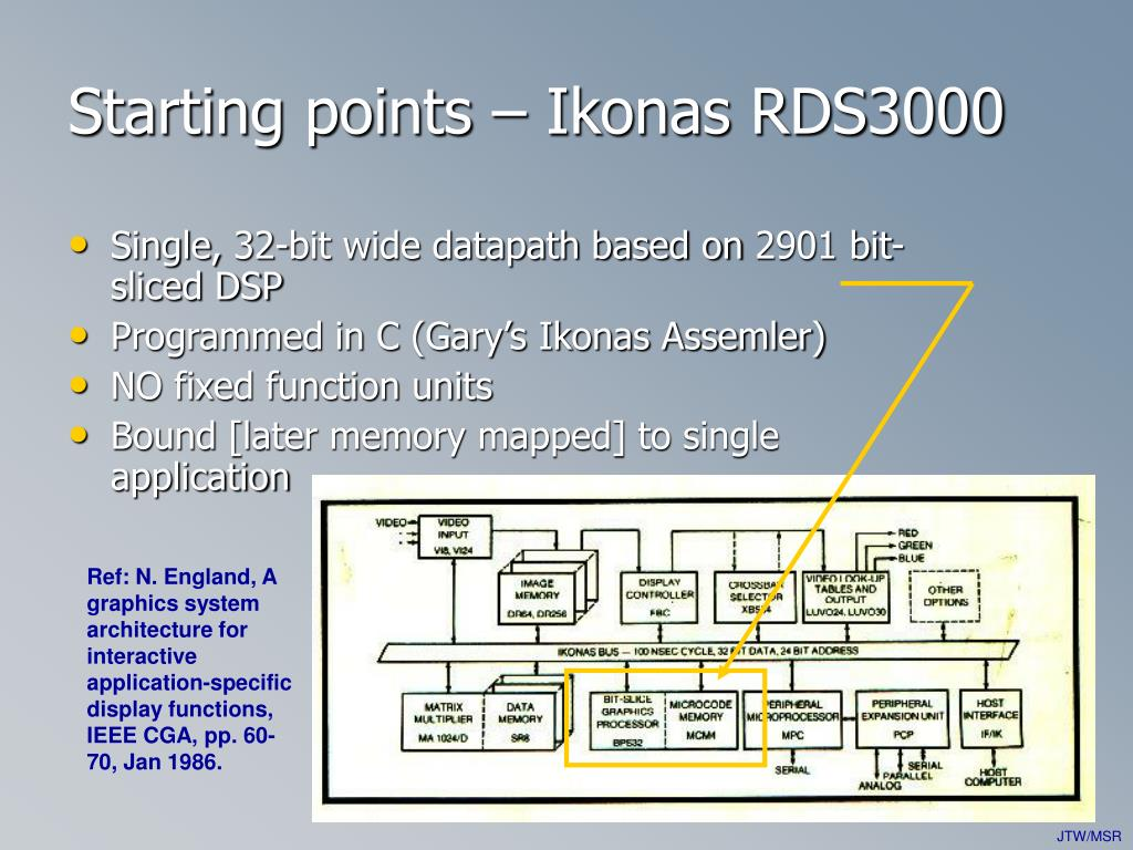 Starting points – Ikonas RDS3000