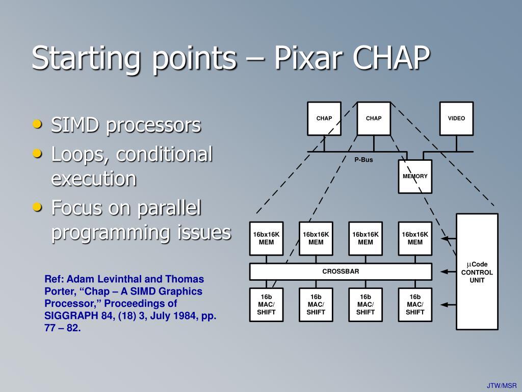 Starting points – Pixar CHAP