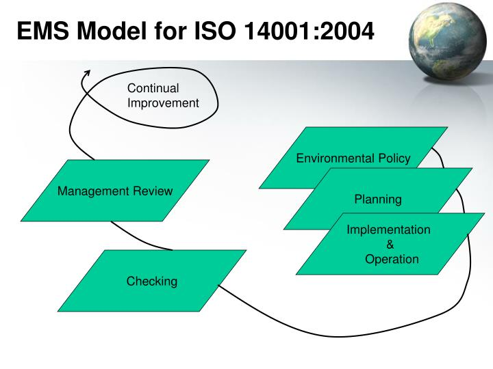 view  iso  powerpoint