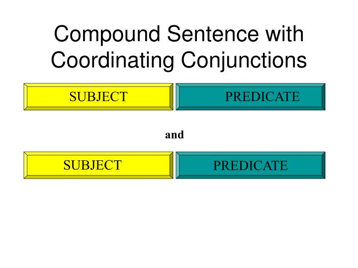 Compound Sentence with