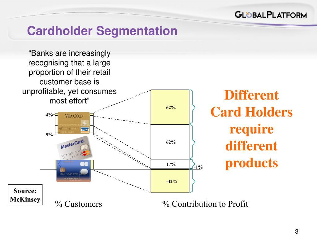 Cardholder Segmentation