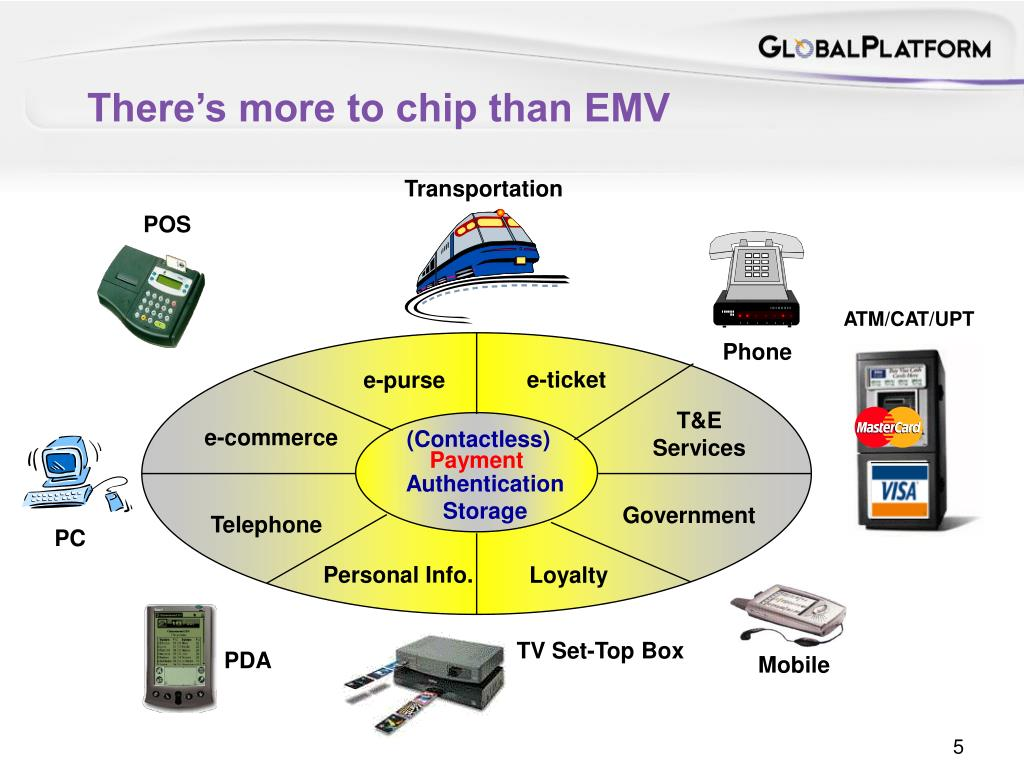 There's more to chip than EMV