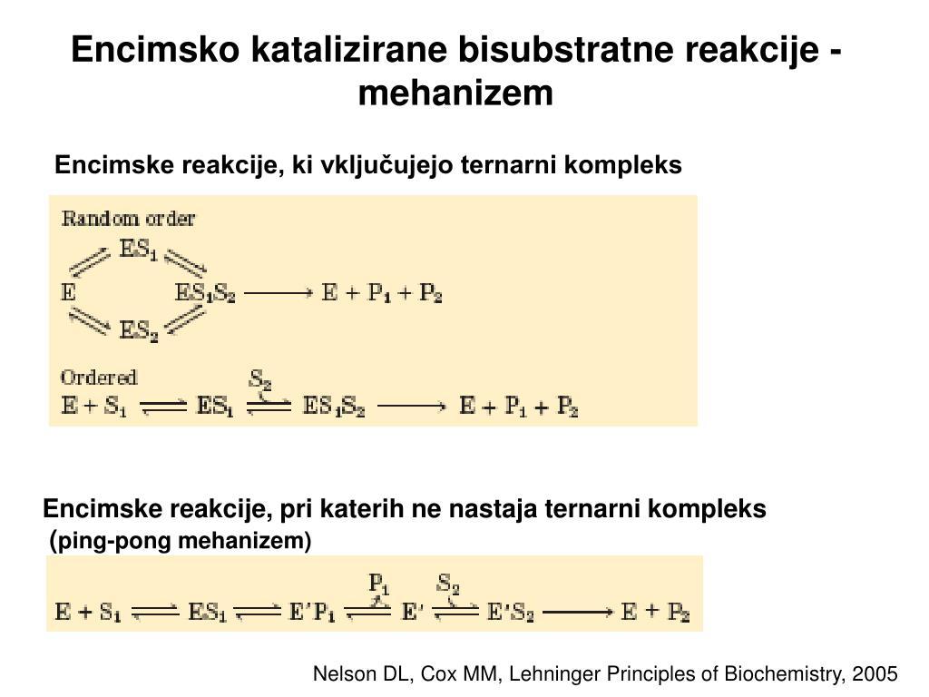Encimsko katalizirane bisubstratne reakcije - mehanizem