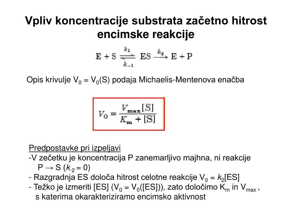 Opis krivulje V