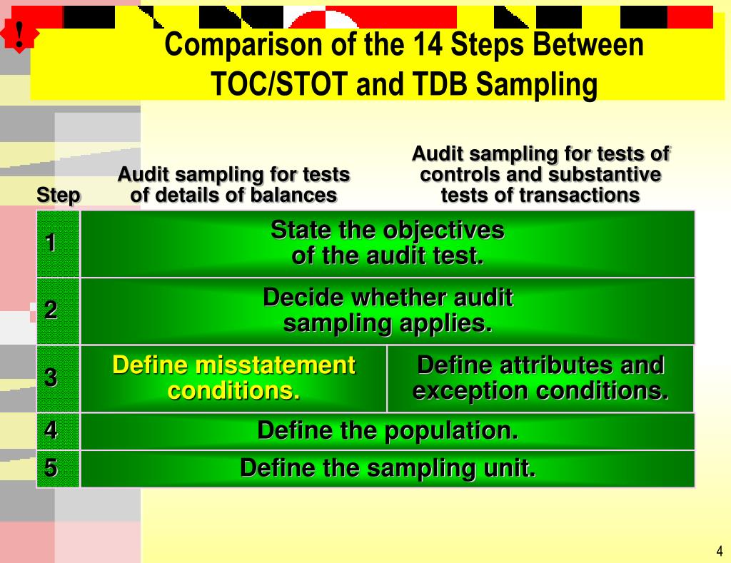 planning materiality and tolerable misstatement Planning materiality and tolerable misstatement planning materiality and tolerable misstatement information from ann aylor stores corporation's 3/20/2008 form 10-k report was used in developing this case (beasley, buckless, glover, & prawitt, 2012.