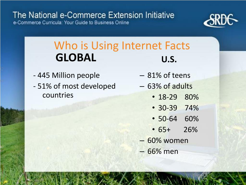 Who is Using Internet Facts