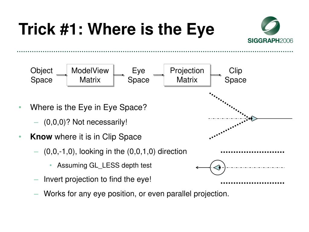 Trick #1: Where is the Eye