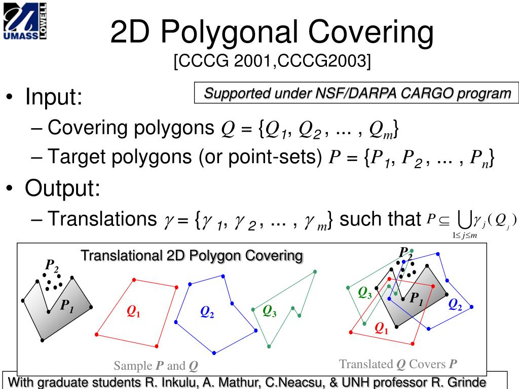 Translational 2D Polygon Covering