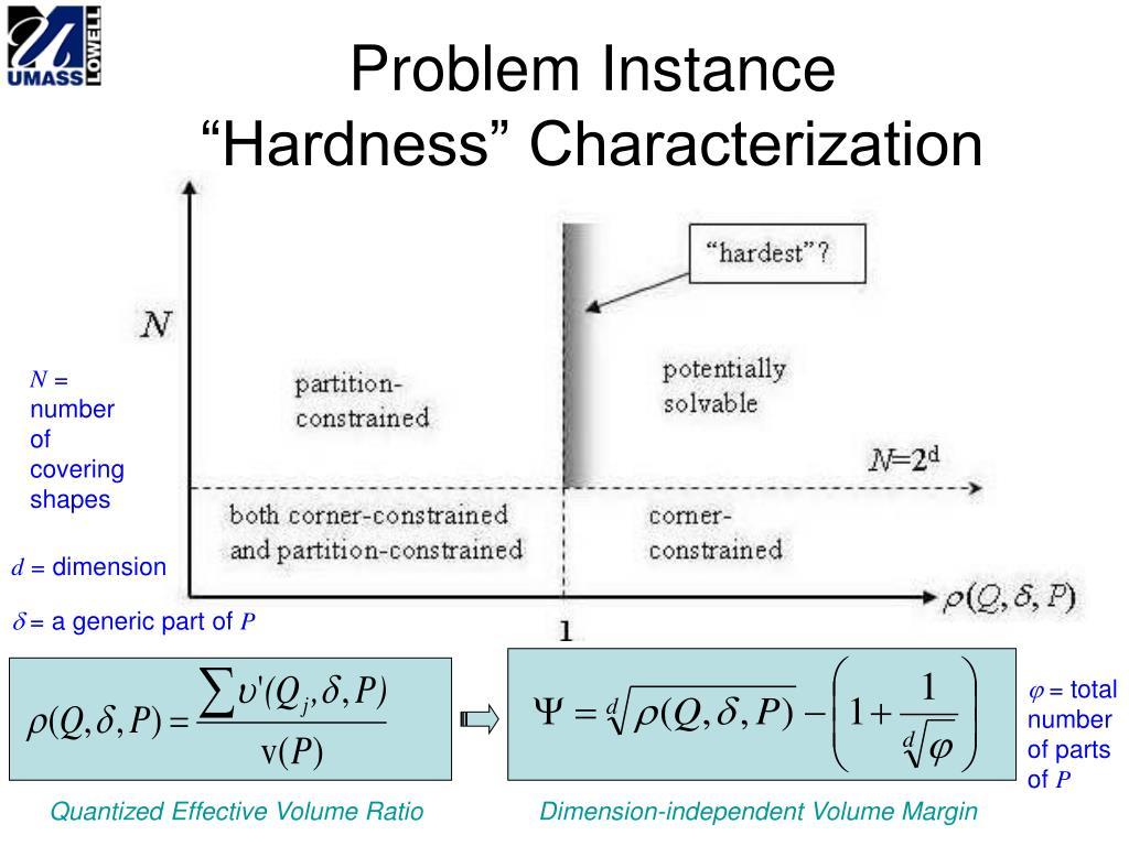 Problem Instance