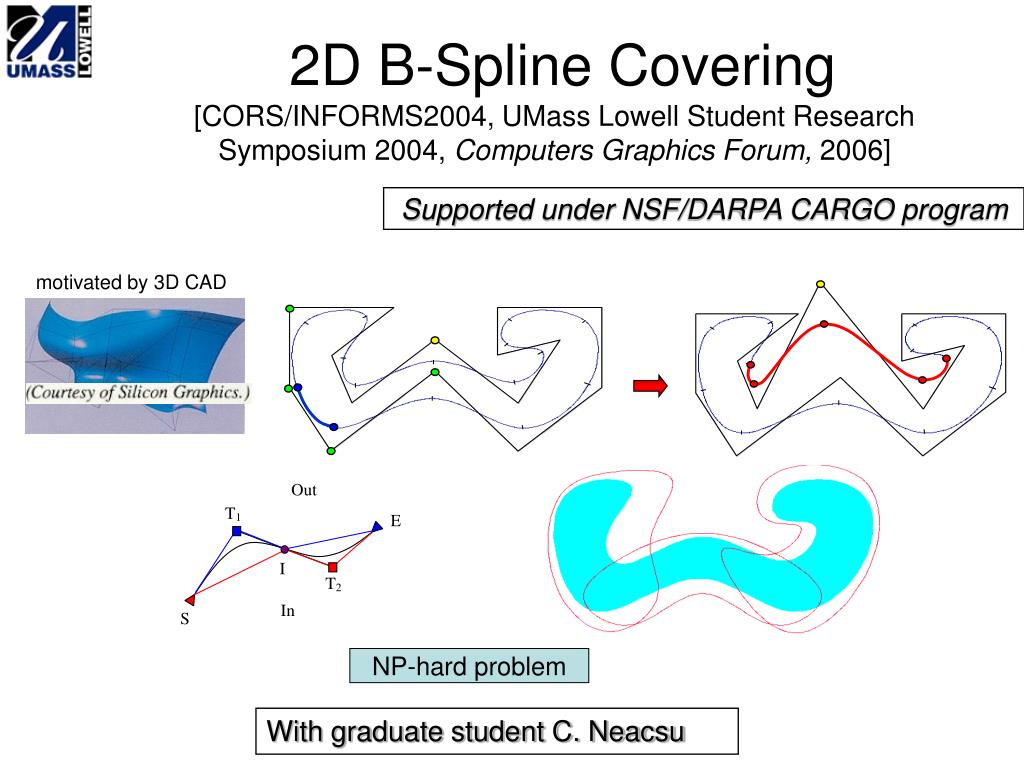 2D B-Spline Covering