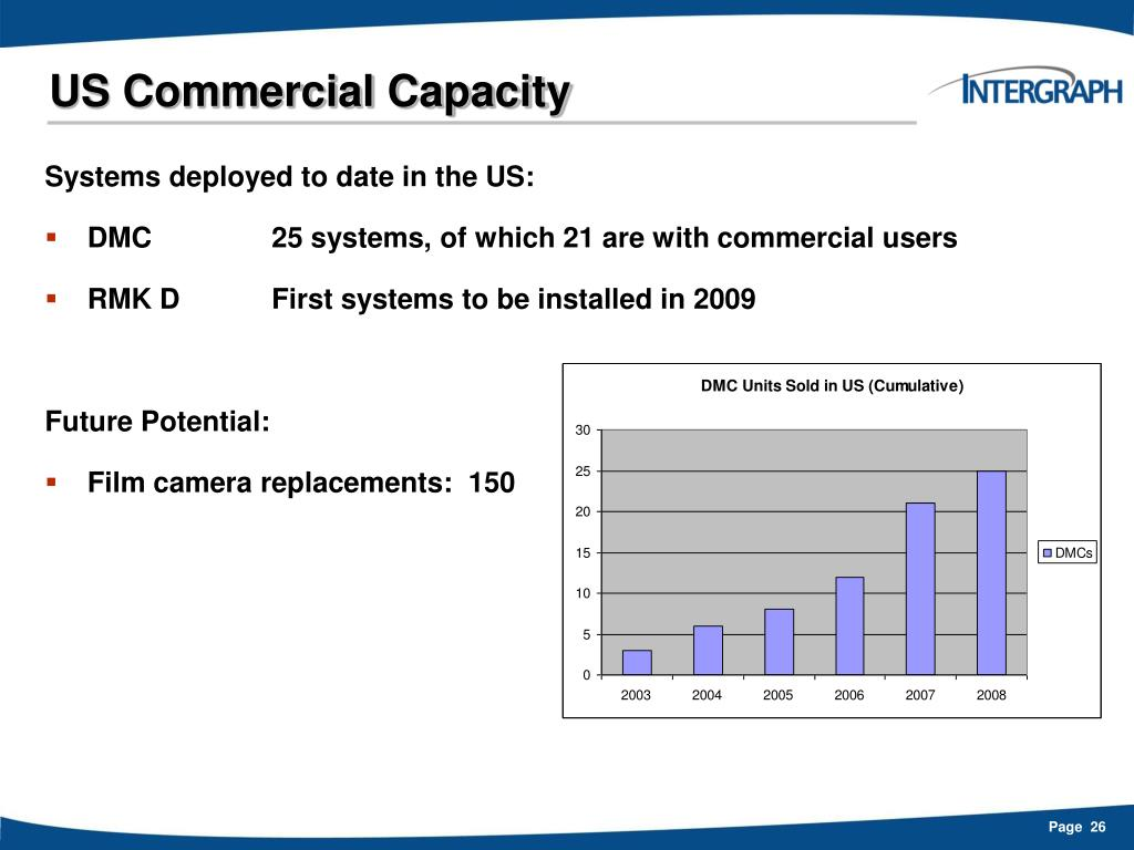 US Commercial Capacity