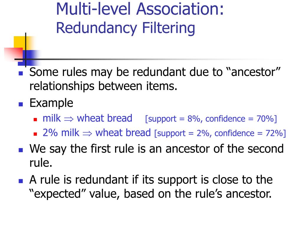 Multi-level Association: