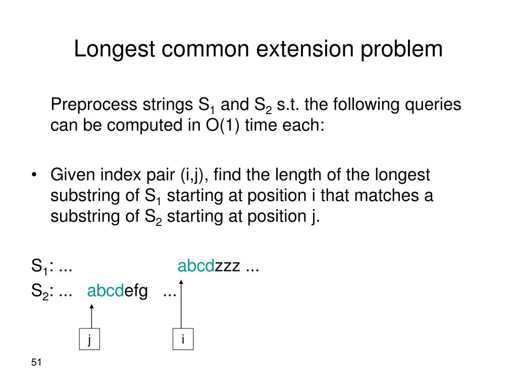 Longest common extension problem