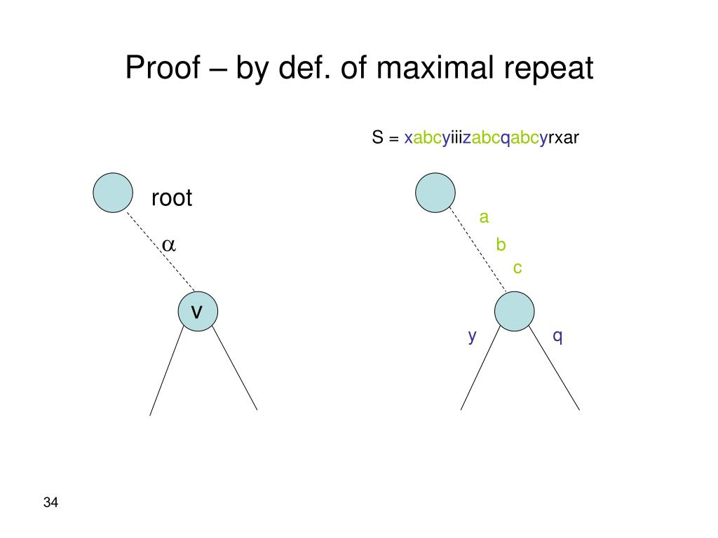 Proof – by def. of maximal repeat