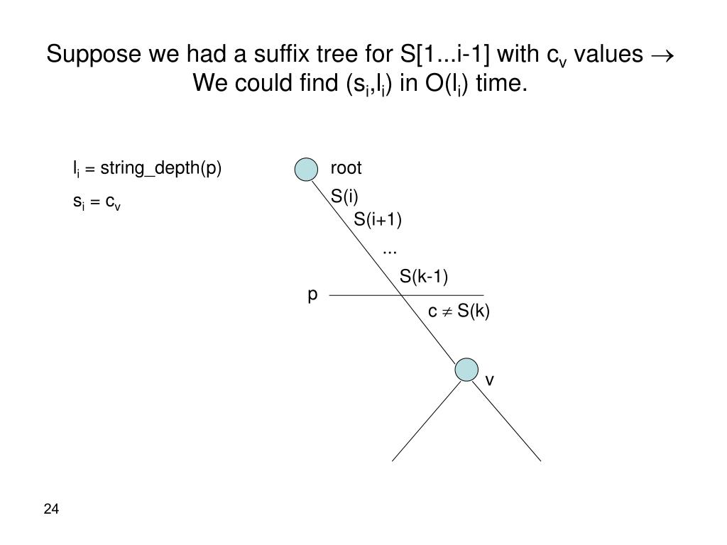 Suppose we had a suffix tree for S[1...i-1] with c