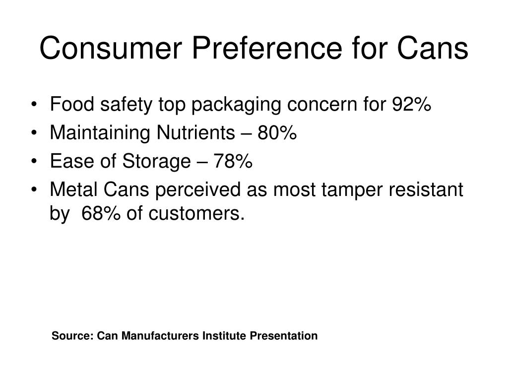 Consumer Preference for Cans