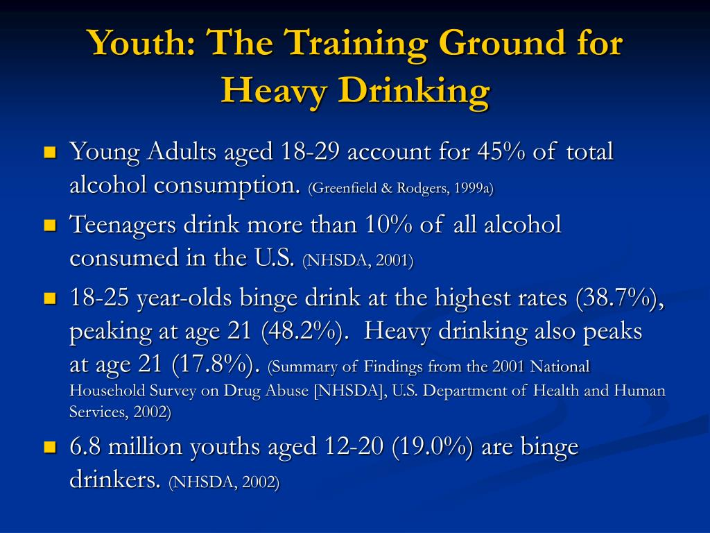 Youth: The Training Ground for Heavy Drinking