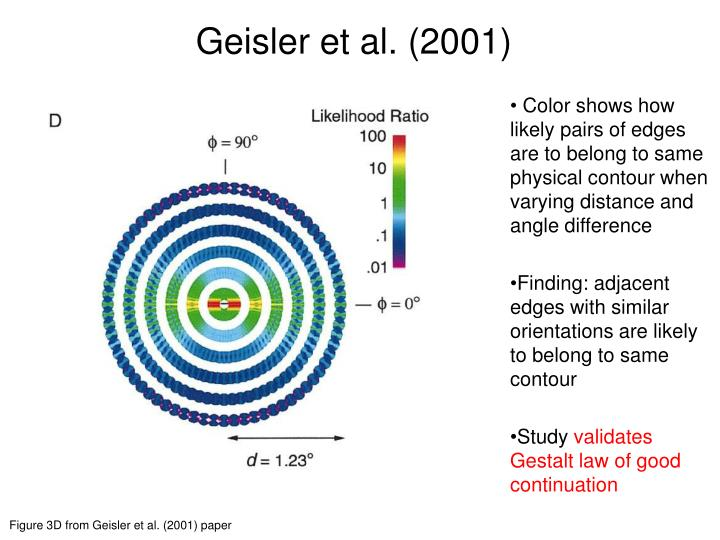 Geisler et al. (2001)