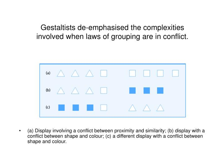 Gestaltists de-emphasised the complexities involved when laws of grouping are in conflict.
