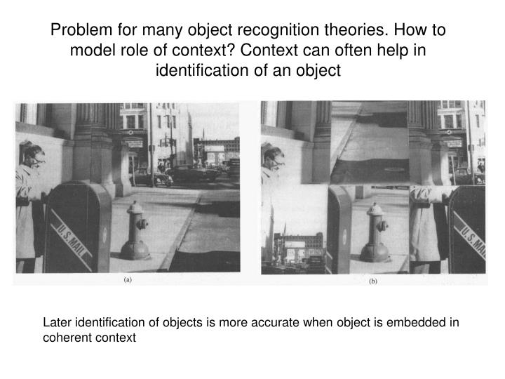 Problem for many object recognition theories. How to model role of context? Context can often help in