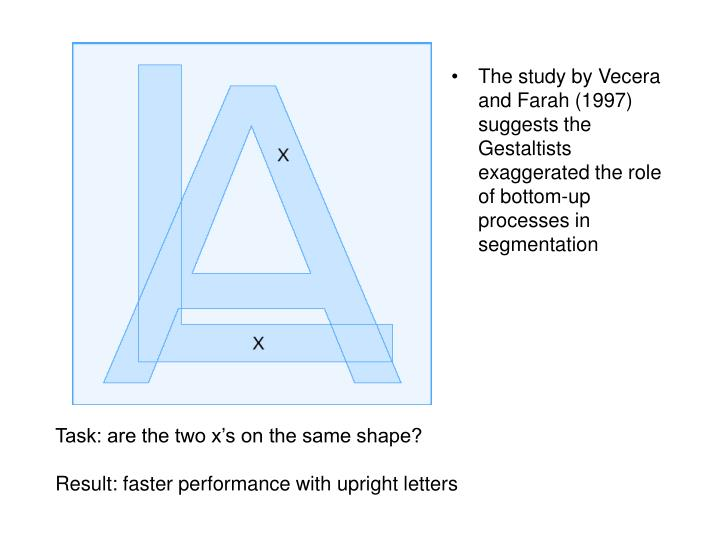 Task: are the two x's on the same shape?