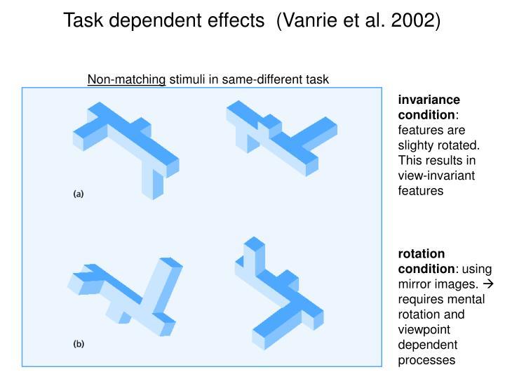 Task dependent effects  (Vanrie et al. 2002)