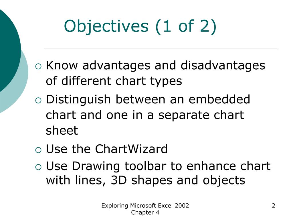 Objectives (1 of 2)