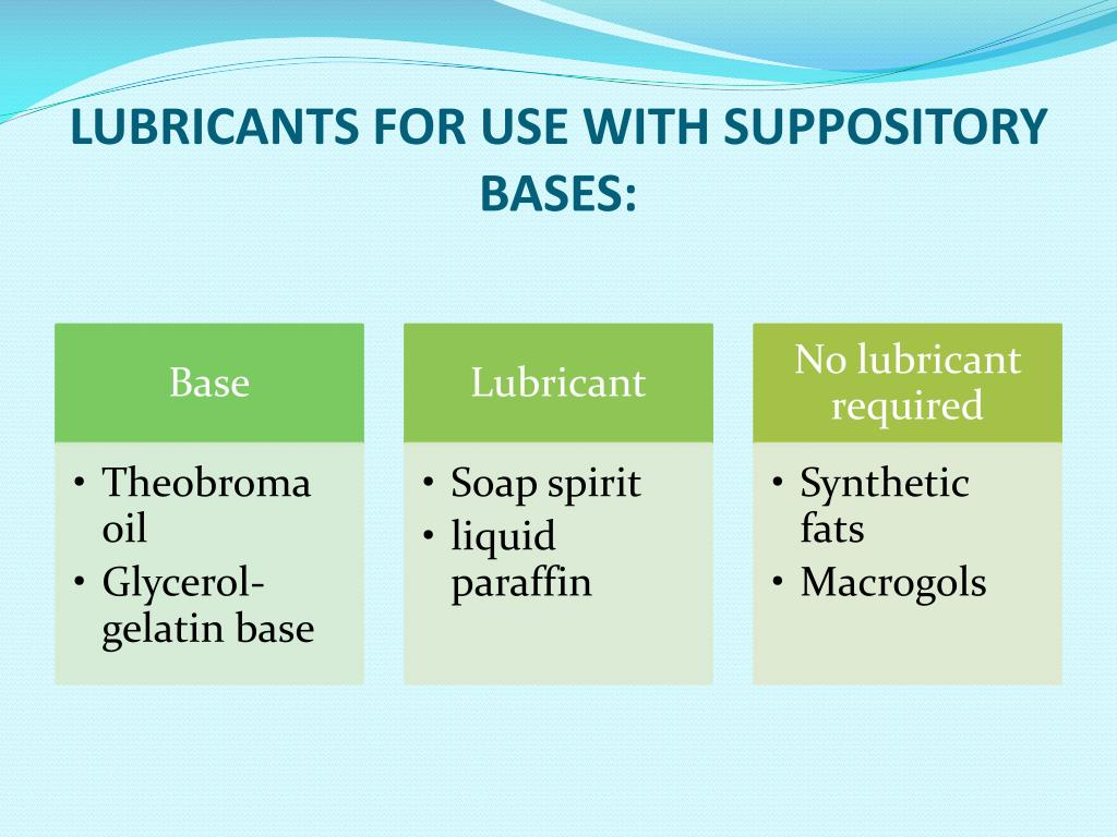 LUBRICANTS FOR USE WITH SUPPOSITORY