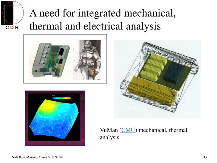 A need for integrated mechanical, thermal and electrical analysis