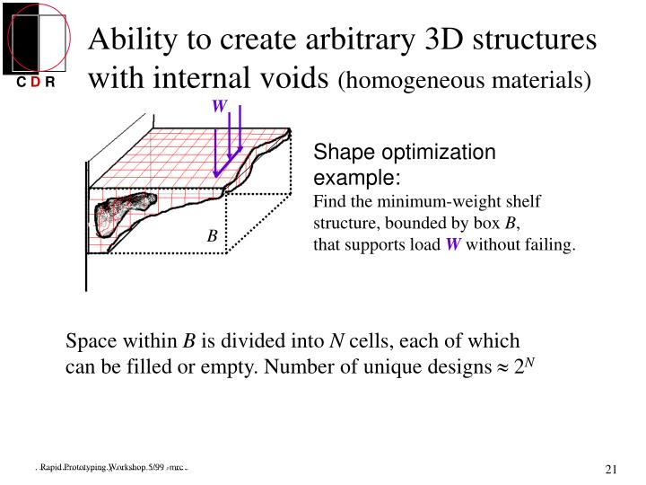 Ability to create arbitrary 3D structures with internal voids