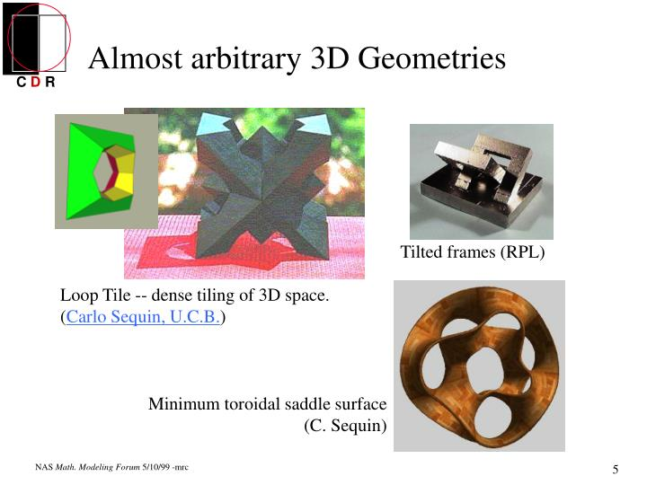 Almost arbitrary 3D Geometries