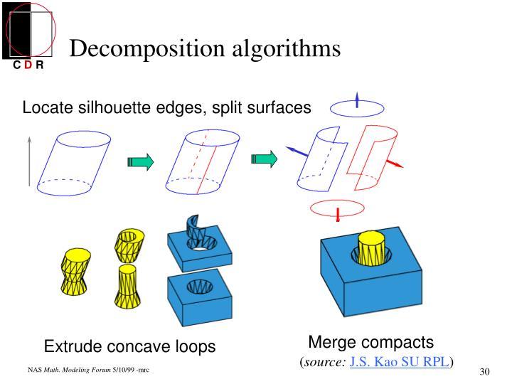 Decomposition algorithms