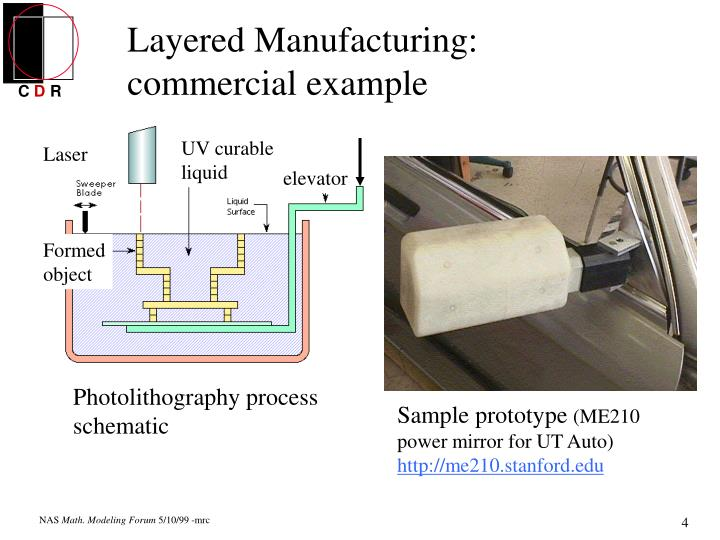 Layered Manufacturing: commercial example