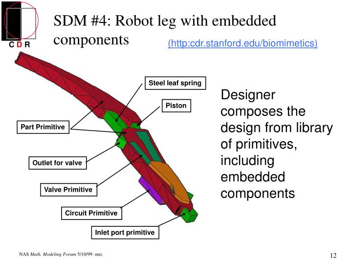 SDM #4: Robot leg with embedded components