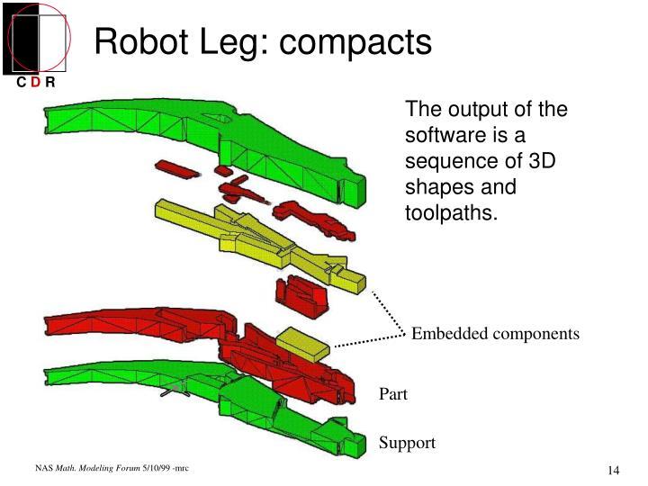 Robot Leg: compacts