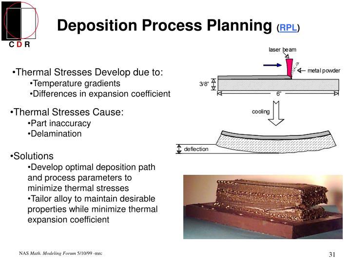Deposition Process Planning