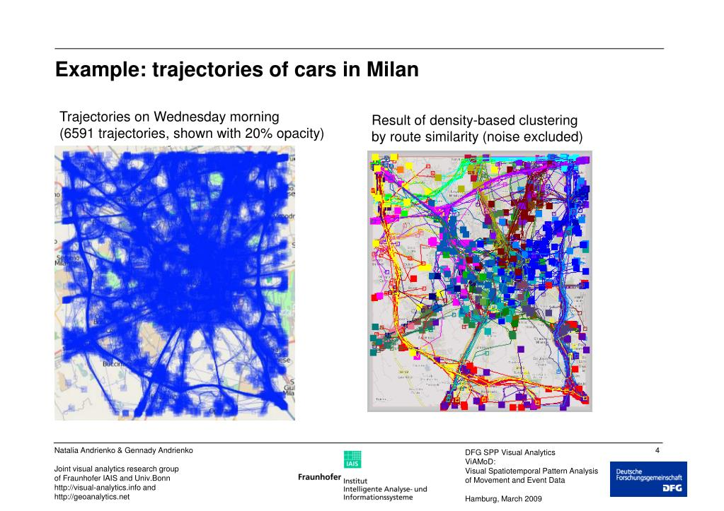 Example: trajectories of cars in Milan