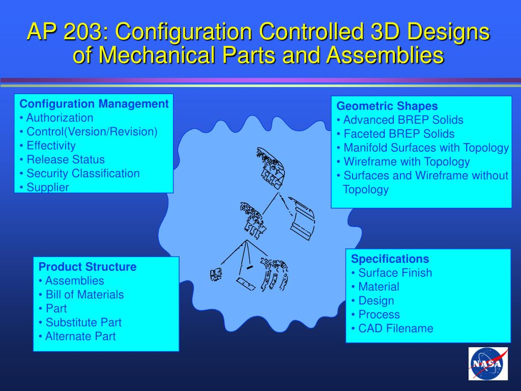 AP 203: Configuration Controlled 3D Designs of Mechanical Parts and Assemblies